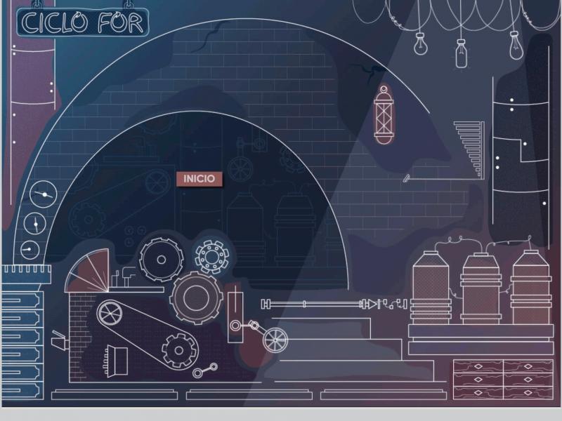 Detalle de Laboratorio virtual de Ciclo FOR